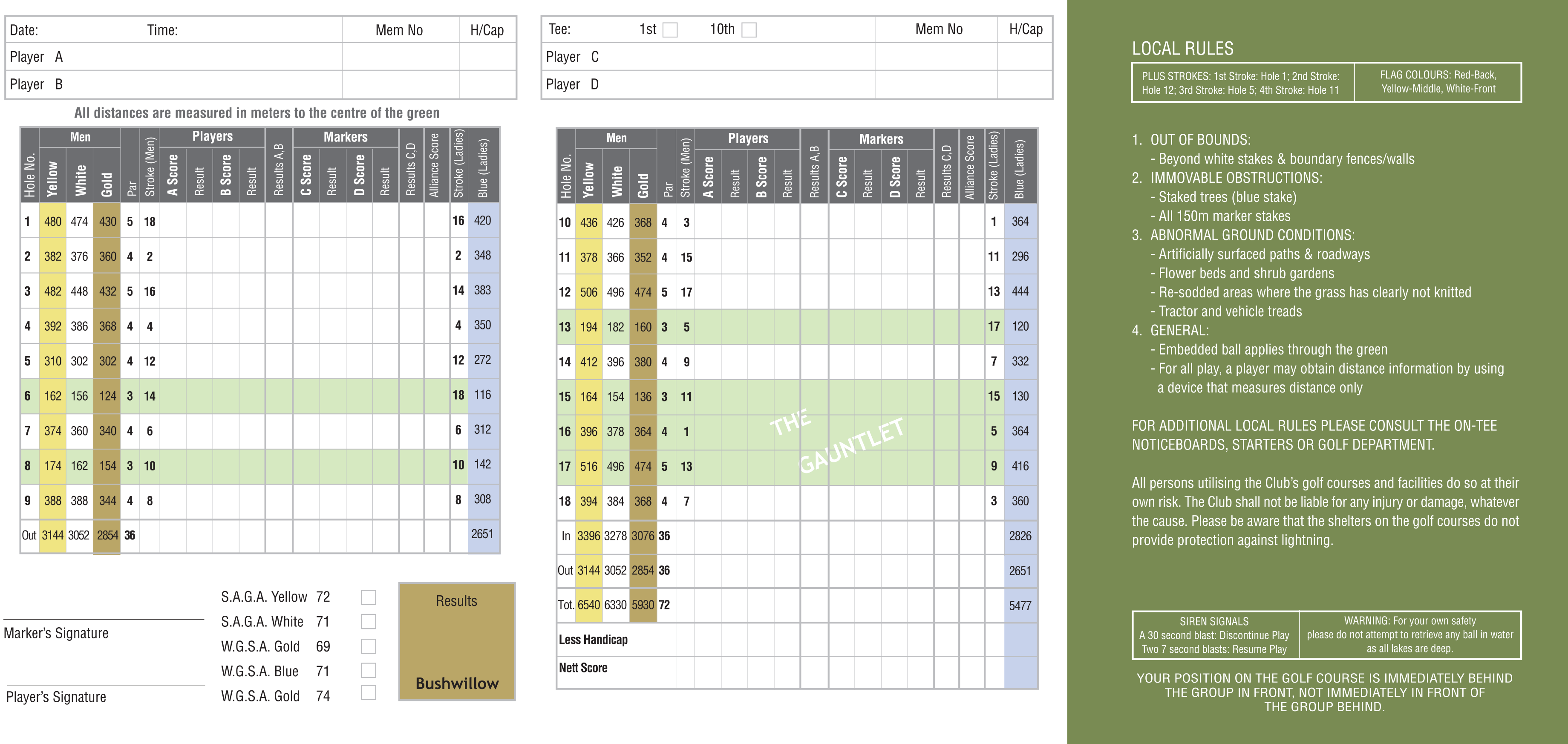 Bushwillow score card